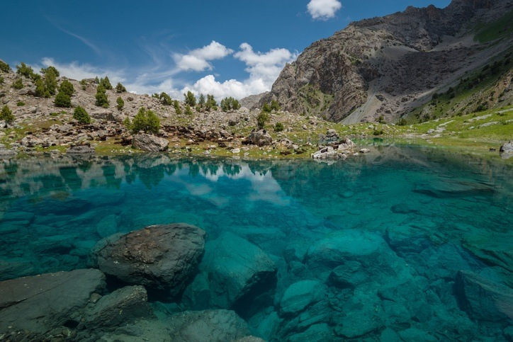 tajikistan lake mountains blue water
